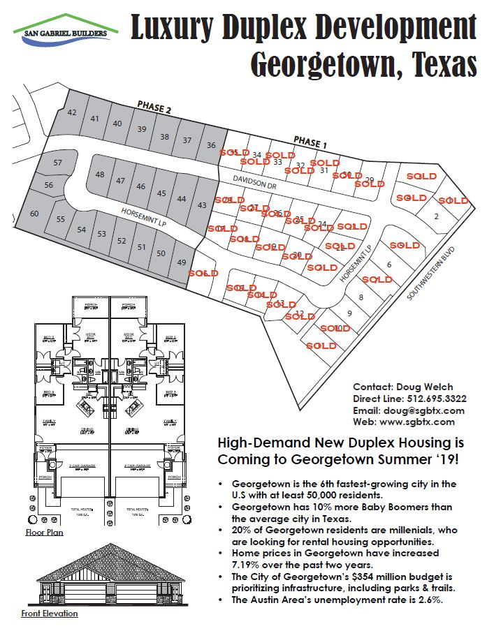 The Retreat lotlayout in Georgetown Texas